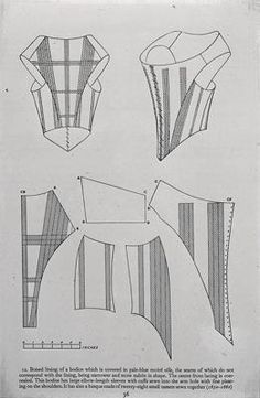 Corset cutting, c. 1650 (courtesy of Artstor.org) The Fashion Culturist: October 2009