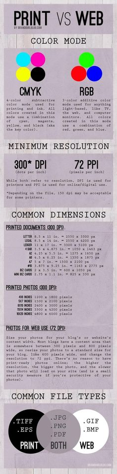 PRINT VS WEB, great informational breakdown! Very handy!