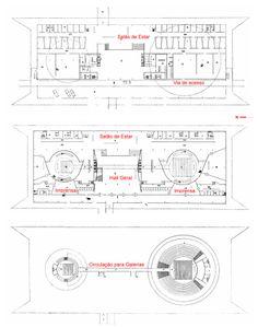 Congresso Nacional - plantas baixa Fonte: http://pt.wikiarquitectura.com/index.php/Ficheiro:Plaza_de_los_tres_poderes_2.jpg