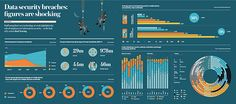 Infographics: Raconteur / The Times on Behance