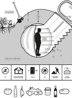 Electricity-free fridge to keep food fresh. Clever underground idea!!!