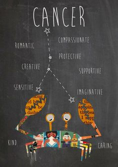 Zodiac Cancer Constellation and Traits Art Print