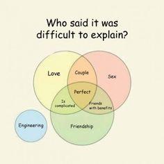As an engineer...