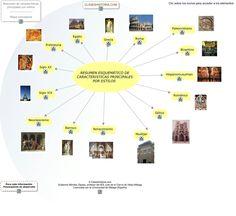 Histoire des arts: panorama complet à travers le temps et l'espace