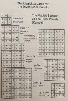 Magic Squares Math, Math Magic, Alchemy Symbols, Ancient Symbols, Magick Book, Math Formulas, Occult Art, Knowledge And Wisdom, Magic Circle