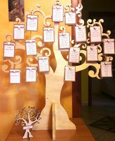 L'albero della vita.. Tableau e segnatavolo
