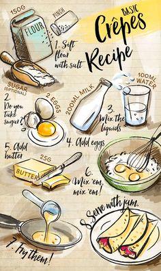 Recipe Drawing, Food Sketch, Food Painting, Crepe Recipes, Food Drawing, Cake Drawing, Drawing Drawing, Food Journal, Food Illustrations