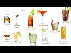 Low-Carb Alcohol – the Best and the Worst Beers, Drinks, Etc. Bar Drinks, Alcoholic Drinks, Sugar Free Alcohol, Carbs In Alcohol, Orange Juice And Vodka, O Gin, Drink List, Low Carb Drinks, Keto Drink