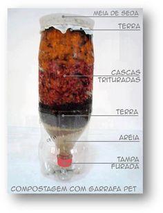 compostagem em garrafa pet