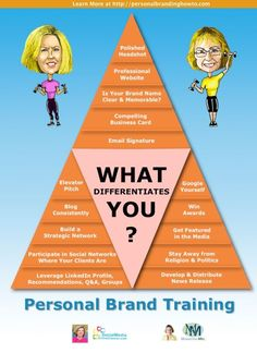 Marketing Mel's graphic on personal-branding-how-to-infographic.jpg (576×792)