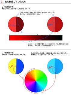色んな構図の作り方 [5]