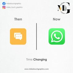 Then And Now Posters Perfectly Relates How Life Has Changed For This New Generation. Online Marketing Services, Facebook Marketing, Social Media Marketing, Digital Marketing, Social Campaign, Social Advertising, Competitor Analysis, Social Media Graphics, Web Development