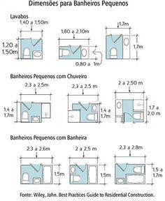 medidas em banheiros e lavabos