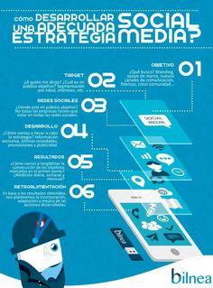 Cómo desarrollar una estrategia en Redes Sociales