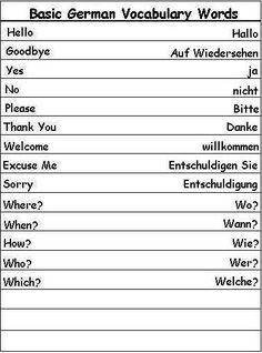Basic German Vocabulary Words - Learn German Italian Vocabulary, Vocabulary Words, Spanish Vocabulary, Teaching Spanish, Learn Spanish, Spanish Basics, Spanish Lessons, German Grammar, German Words, Learn German, Germany, German Language Learning, Study German