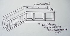 {How-To Make a Banquette for Your Kitchen...I've searched everywhere for a good, frugal tutorial like this!!}