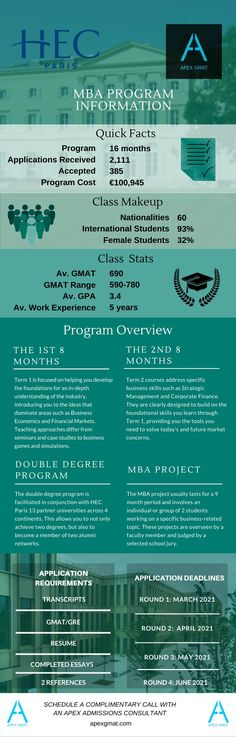 Find key information about the HEC Paris University MBA program such as the class profile, program overview, application requirements and dates! Gmat Preparation, Test Anxiety, Appreciate Your Help, Make Ends Meet, Value Proposition, Test Day, Test Prep, Understanding Yourself, Programming