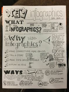 Why Infographics? I love that this is like the original infographic - very 1998! Its a fabulous description of why Infographics can be so powerful! #infographics
