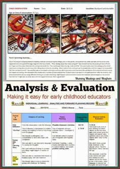 Analysis and Evaluation Documentation Ideas for Early childhood educators - Mummy Musings and Mayhem:
