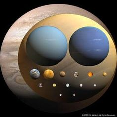 Planet and Moon Sizes Compared.