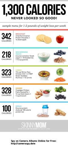 Simply Efficient! A Full Day#39;s Menu To Lose Weight...