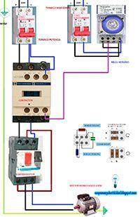 Esquemas eléctricos: Esquema de motor monofasico con guardamotor y relo...