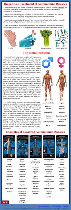 Autoimmune diseases can affect many parts of the body. Your body's immune system protects you from disease and infection. But if you have an autoimmune disease, your immune system attacks healthy cells in your body by mistake. Thyroid Symptoms, Autoimmune Disease, Arthritis, Immune System, Natural Health, Drugs, Blood, Medicine, Alternative