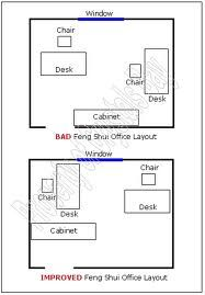 feng shui office desk layout  Office ideas  Pinterest  Desk