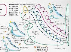 ! *Prática e Criativa* !: Dinossauros (molde)