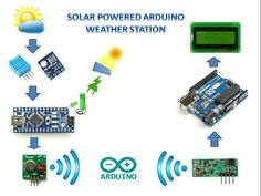 Picture of SOLAR POWERED ARDUINO WEATHER STATION