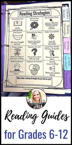 These six handouts are designed to help guide students through the reading process. When students read, they do not always know or remember what to read for. These guides will help keep them on track with options for taking their reading to a deeper level.These reference sheets are EDITABLE. You can use them in student writing folders, binders, Google Classroom, Canvas, etc. These reference sheets will give students many things to consider as they read and annotate a new text. #readingworkshop Student Writing Folders, Student Reading, Teaching Reading, Teaching Ideas, Comprehension Strategies, Reading Strategies, Reading Skills, Reading Comprehension, Close Reading Lessons