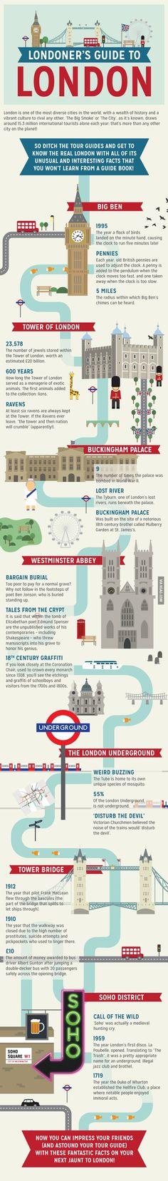 A Londoner's guide to London  http://9gag.com/gag/azEngGm