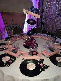 50's theme sock hop Birthday Party Ideas #quinceanerapartyideas