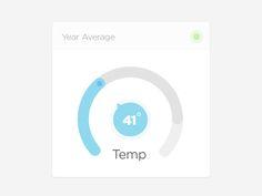 Alex Penny - Temperature