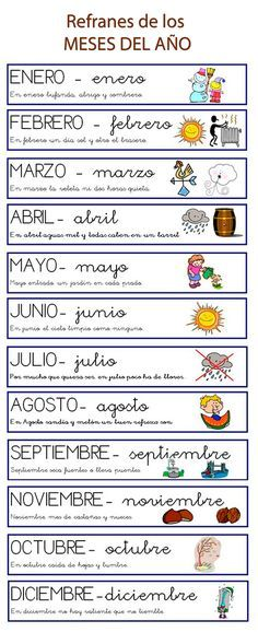 how to learn Spanish Spanish Teacher, Spanish Classroom, Teaching Spanish, Spanish Lesson Plans, Spanish Lessons, Creative Teaching, Teaching Kids, Learn French, Learn English