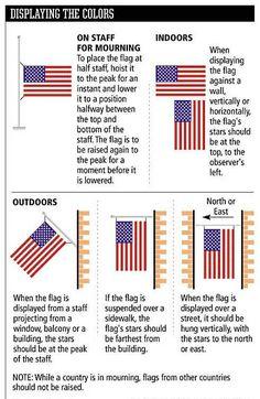 2e85ce5f8258 38 Best flags images
