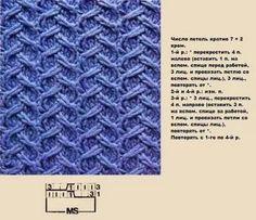 узоры с косами вязания спицами: 19 тыс изображений найдено в Яндекс.Картинках