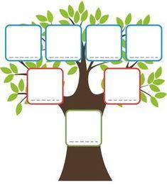Ton arbre généalogique Powerpoint Design Templates, Powerpoint Background Design, Mind Map Design, Kids Cartoon Characters, Family Tree Art, Kids Planner, Photo Frame Design, Kids Background, Iphone Wallpaper Quotes Love