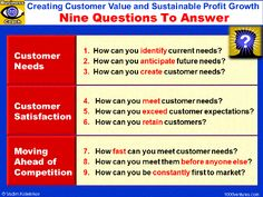 Creating Customer Value and Sustainable Profit Growth (9 Questions to Answer) -- http://www.1000ventures.com/info/customer_value_9questions_brief.html