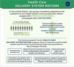 Health Care Delivery System Reform | New Visions Healthcare Blog - The Health Care Delivery System Reform program will emphasize promoting the broader delivery system changes necessary to improve patient outcomes and control costs. - www.healthcoverageally.com