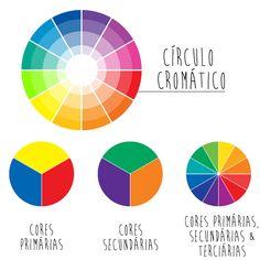ambientes decorados com cores análogas - Pesquisa Google