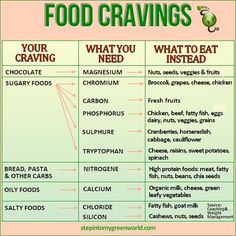 What your food cravings are telling you.