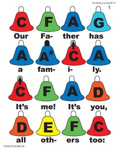 SINGING TIME IDEA: Bell chart for The Family Is of God KP.pdf