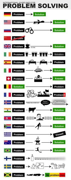 The solution!