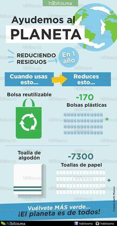 Las Mejores 43 Ideas De Beneficios Del Reciclaje Reciclaje Y Medio Ambiente Beneficios Del Reciclaje Medio Ambiente