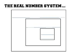 Real Numbers (Curious Concepts Precalculus 1.1) | Real number ...