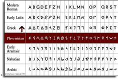 CalligraphyArt4 really good article on the history of Arabic Fonts.