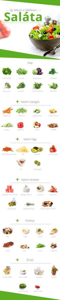 A saláta igen is lehet finom, pláne így! :) #salata #recept #finom #tesco #tescomagyarorszag