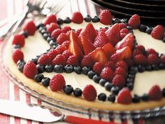 July 4th Dessert Recipes.