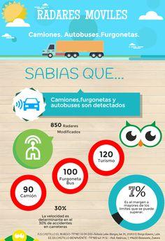 Límites de velocidad en autovía para automóviles, furgonetas, y camiones.